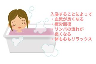 お 風呂 上がり 熱